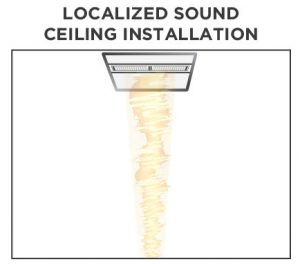 hypersound_localized_ceiling-e1462305762603