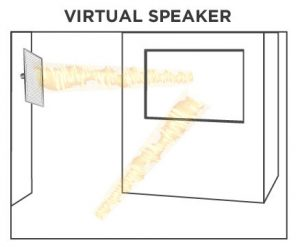 hypersound_virtualspeaker-e1462306158564
